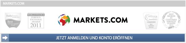 Markets.com Erfahrung von kostenlosesaktiendepot.org