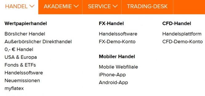 flatex Anleger - Handelsmöglichkeiten