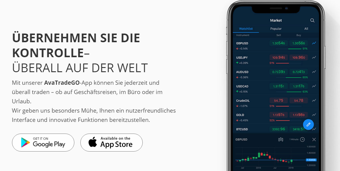 AvaTrade App iPhone und Android