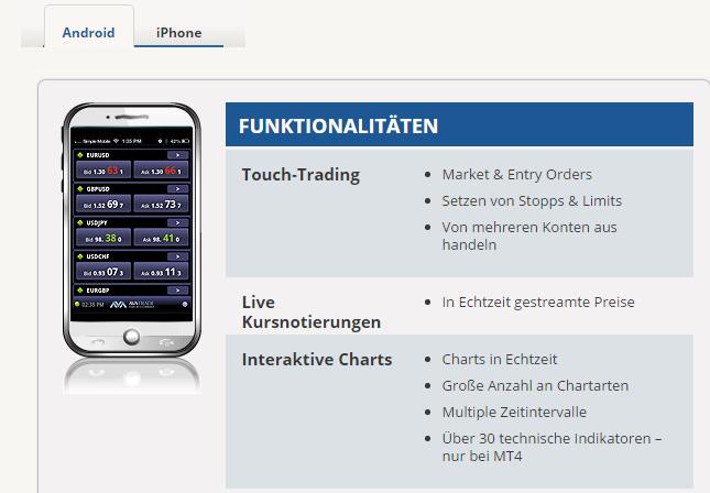 Avatrade mobile Trading App im Überblick