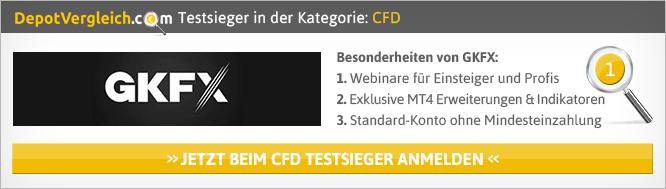 Kostenloses CFD Demokonto