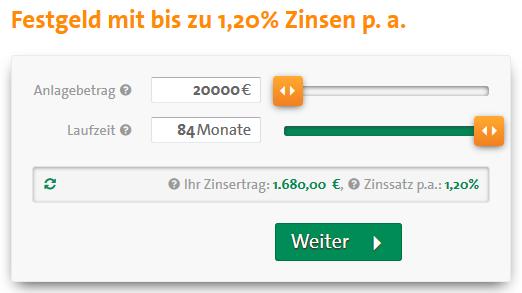 CreditPlus Bank Festgeld Rechner