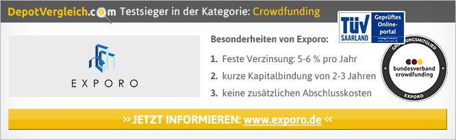 Nachhaltiges Investing über Crowdinvesting-Plattformen