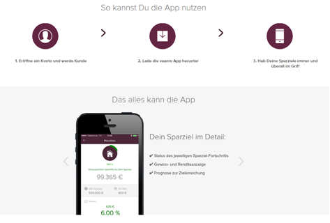 Die Mobile-App im Moneyfarm Test