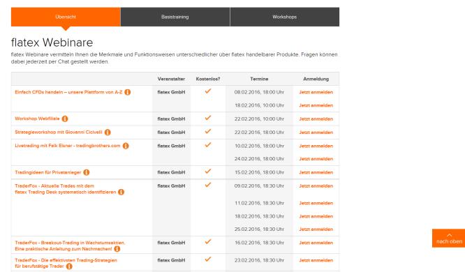 Die Flatex Webinare im Überblick