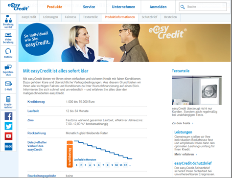 Die Kreditkonditionen bei easyCredit
