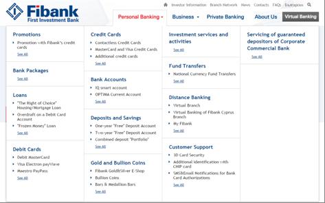 Die Angebote für Privatkunden der Fibank
