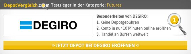 Futures Broker Vergleich von Depotvergleich.com