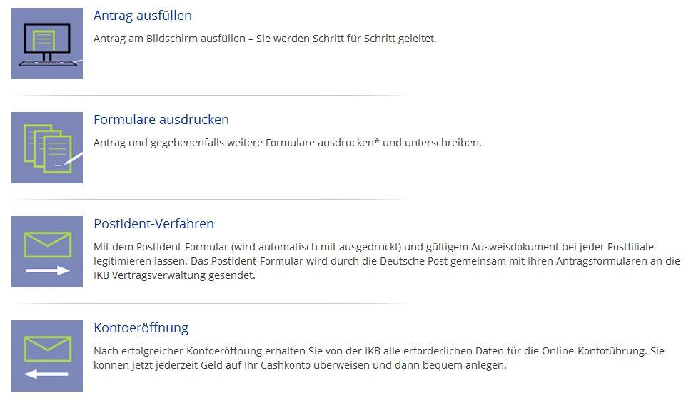 IKB Deutsche Industriebank Schritte zur Kontoeröffnung