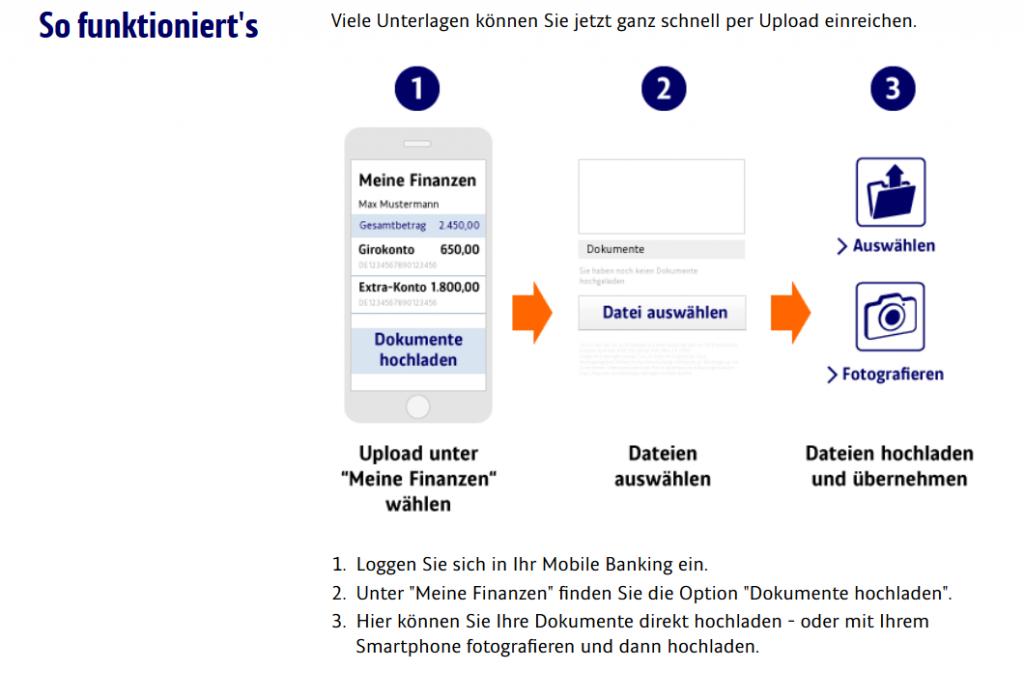 Hilfreiche Funktionen der Mobile Banking Apps