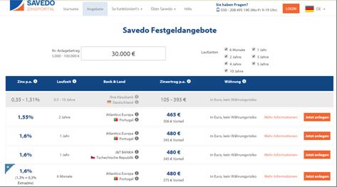 Die Online Plattform von Savedo