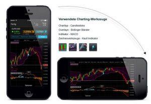 CMC Markets Spreads Gebühren Mobil