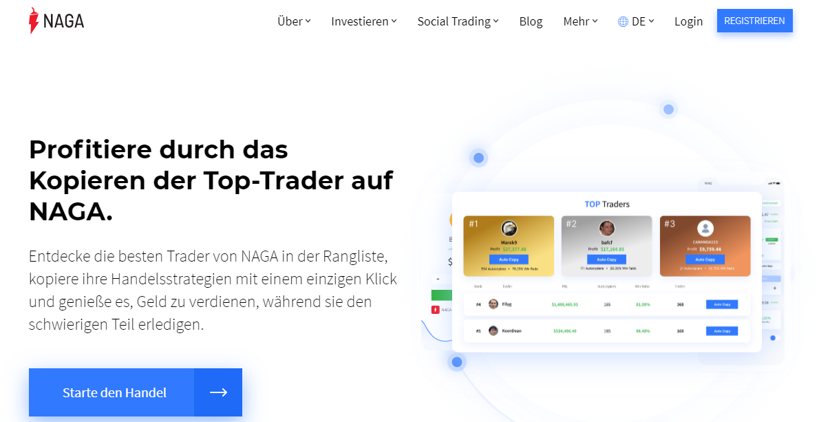 Was ist Social Trading?