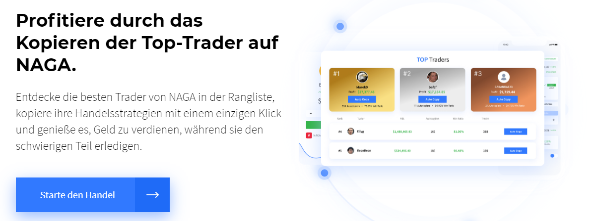 Social Trading Plattformen Vergleich