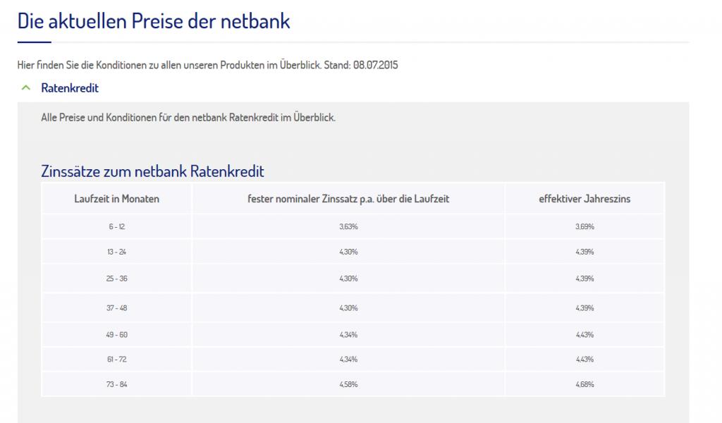 Zinssätze bei der Netbank