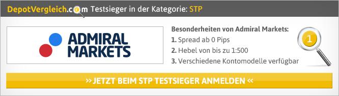 Bester Online STP Broker