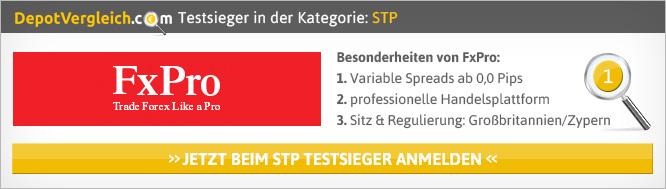 STP Forex Demokonto von FxPro
