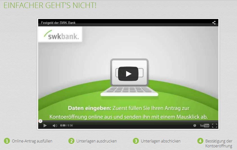 Festgeldkonto Online-Antrag bei der SWK Bank