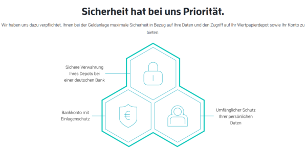 Scalable Sicherheit