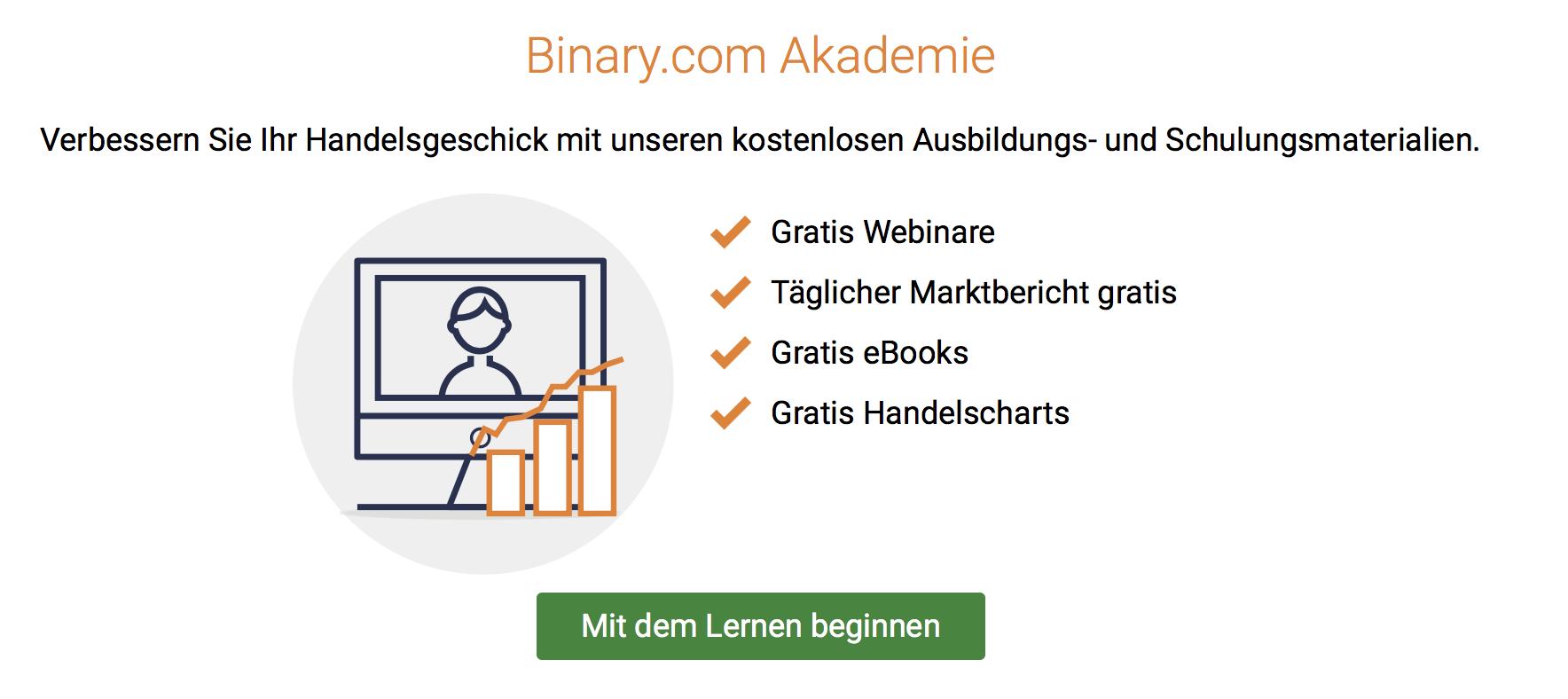 Neben einem gratis Demokonto bietet Binary.com auch ein solides Weiterbildungsangebot.