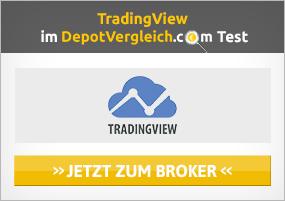 TradingView Erfahrungen & Test