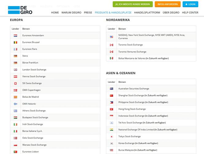 DEGIRO bietet zahlreiche Handelsprodukte an Börsen weltweit.