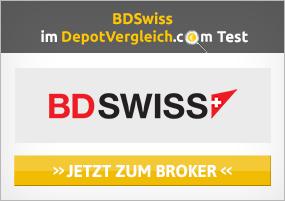 BDSwiss Bonus
