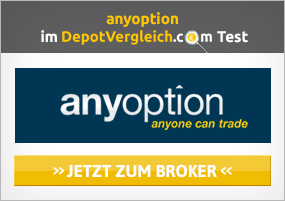 anyoption kosten