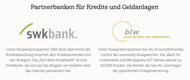 auxmoney Partnerbanken