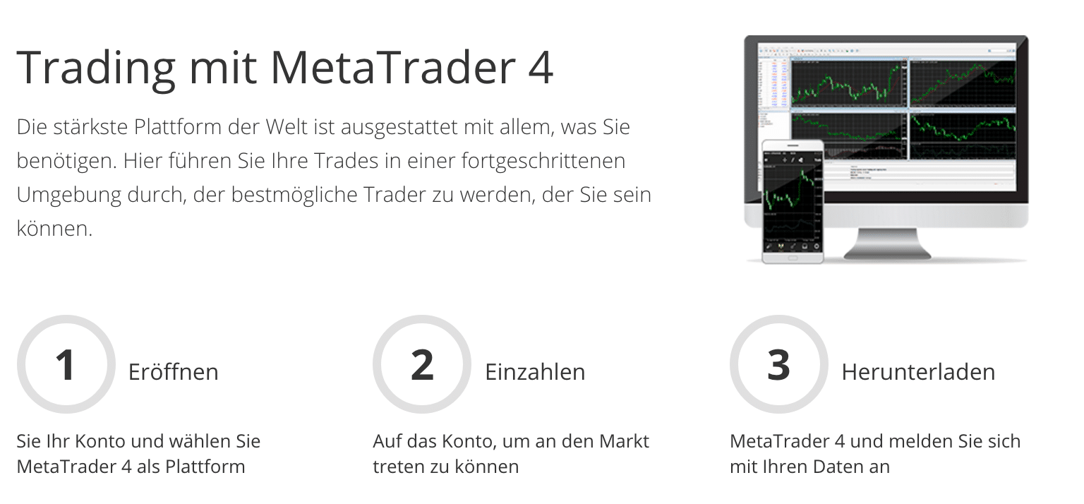 AvaTrade MT4 Trading via App