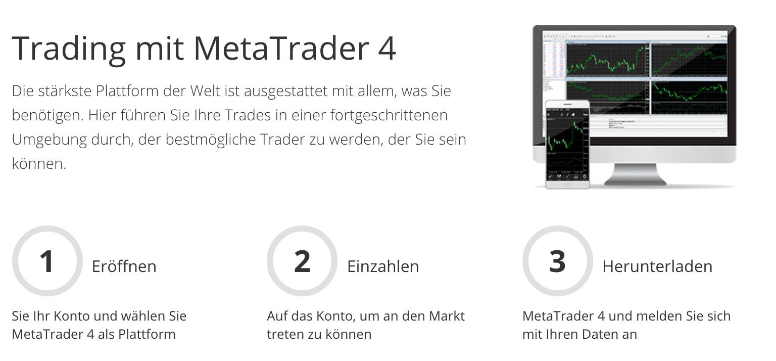 AvaTrade MT4 Trading via App