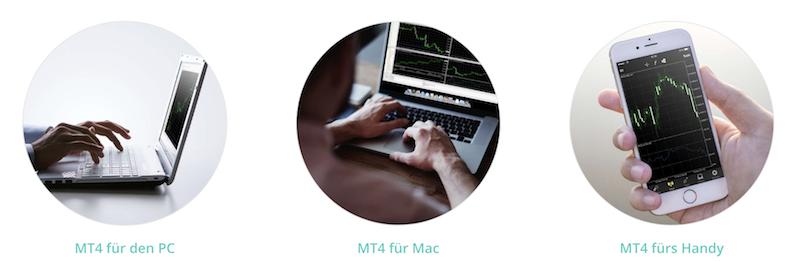 AxiTrader MT4 Smartphone App