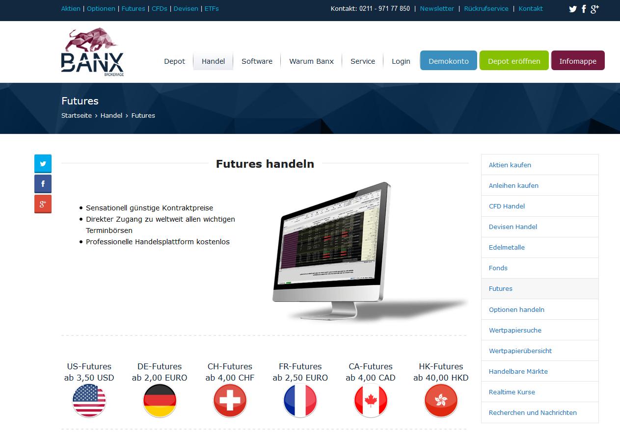 Das Futures-Angebot bei BANX im Überblick