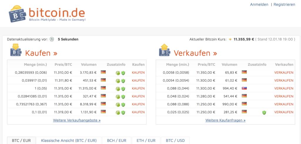 Bitcoin.de Krypto Börsen Vergleich