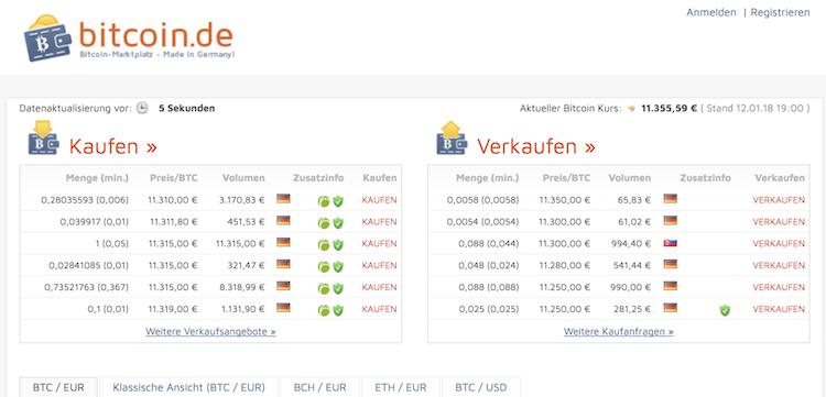 Bitcoin.de Erfahrungen von Depotvergleich.com