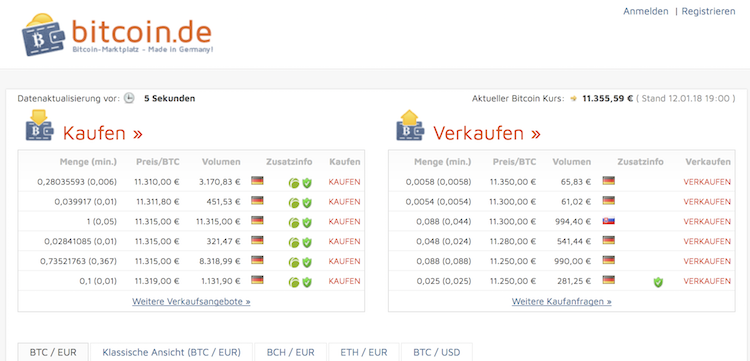 Krypto Handel Bitcoin.de Webseite