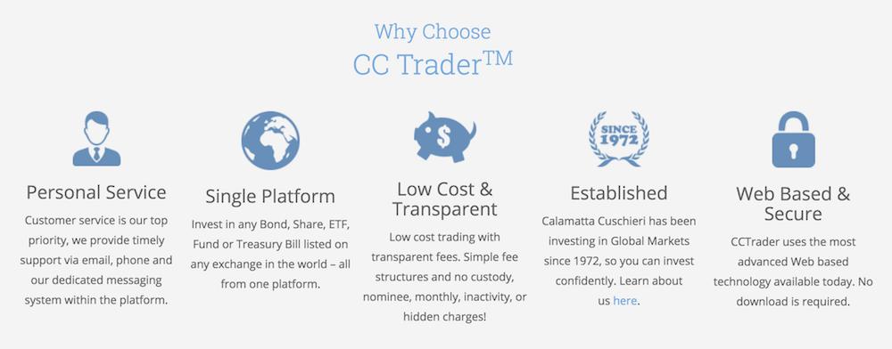 ccTrader Regulierung
