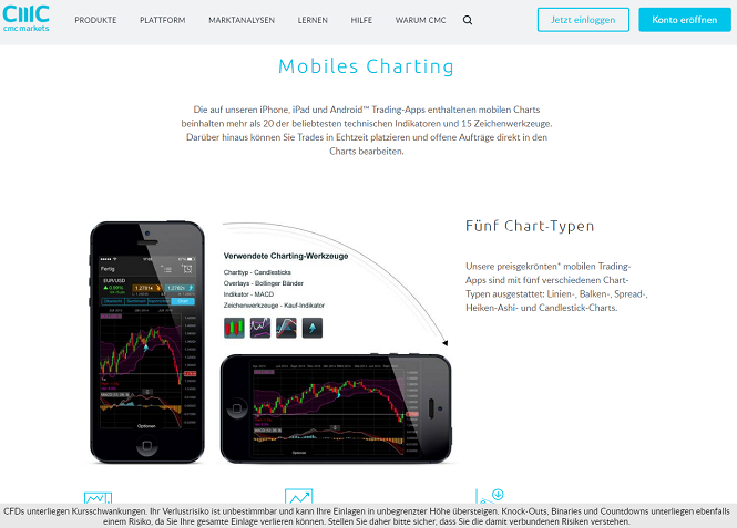 CMC Markets App Mobile Charting