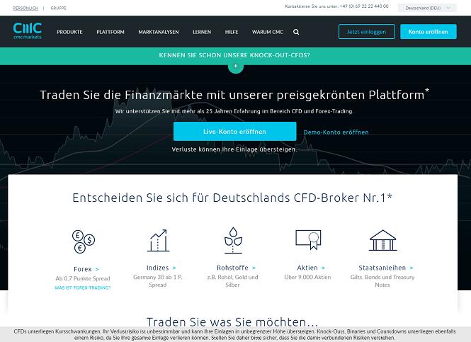 CMC Markets Webseite