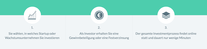 Companisto Erfahrungen von Depotvergleich.com