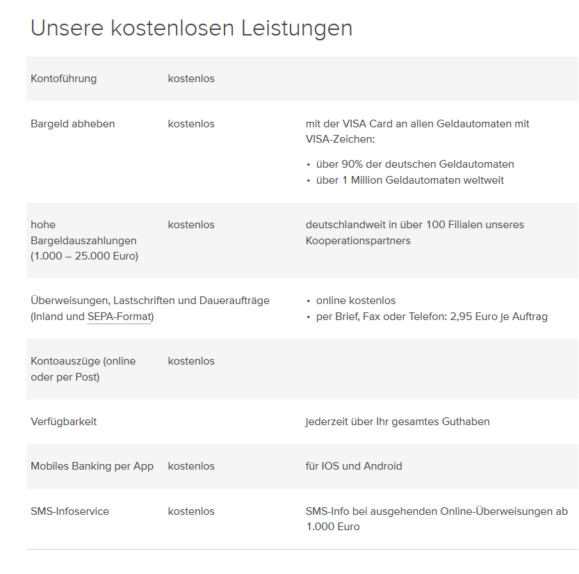 Die Homepage von Consorsbank