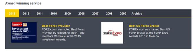 Die Auszeichnungen von Forex.com
