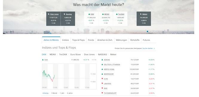 Cortal Consors aktuelle Marktdaten im Überblick