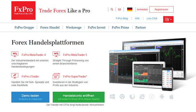 Die Webseite von FXPro bietet einen guten Überblick