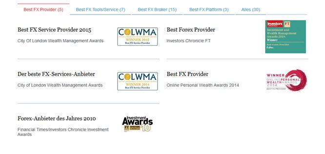 FXPro verfügt über zahlreiche Auszeichnungen
