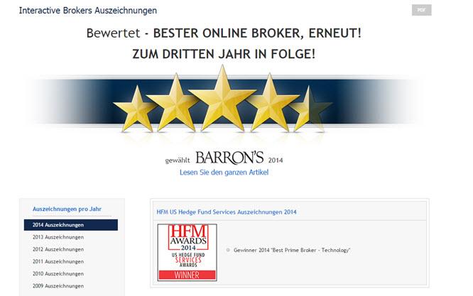 Interactive Brokers Auszeichnungen und Testsiege