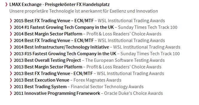 Die Preise und Auszeichnungen des Brokers LMAX