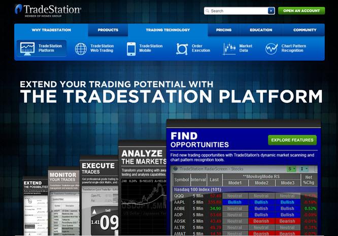 Diese Handelsplattform bietet Ihnen Tradestation