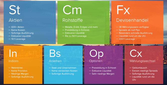 Ein Überblick über die angebotenen Produkte von xCFD
