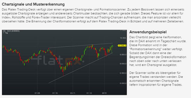 flatex tradingdesk